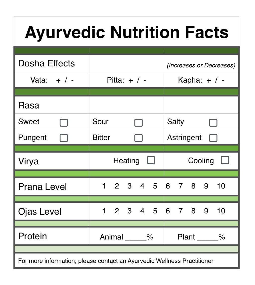 Study ayurveda online virtual and distant learning image michael puma ayurvedic counselor student 1betcityfo Images